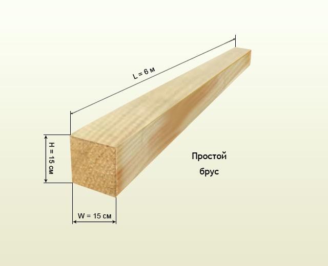 длина бруса 6 метров